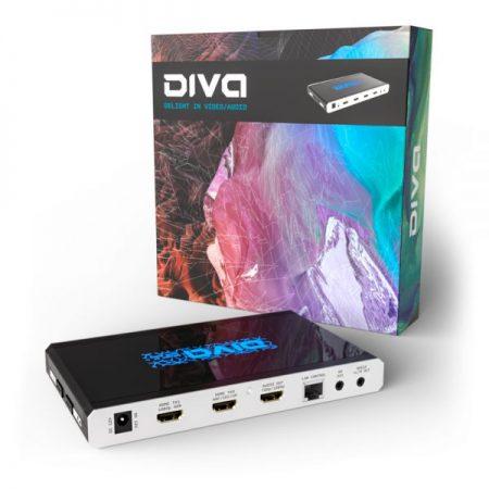 HDFury 4K Diva pack shot
